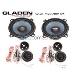 Gladen Audio ALPHA 130